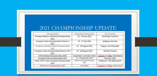 2021 Championship update
