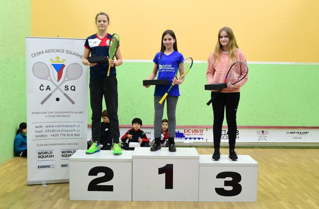 В Чехии завершился турнир по сквошу Czech Junior Open 2019!